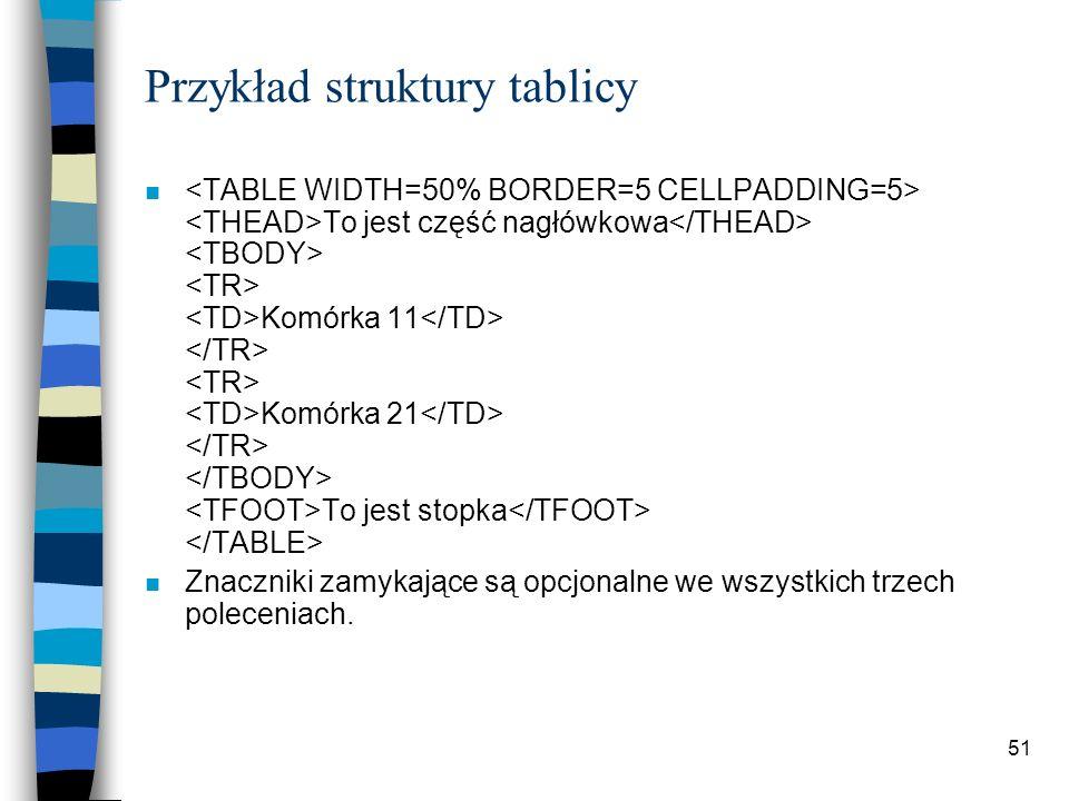 Przykład struktury tablicy