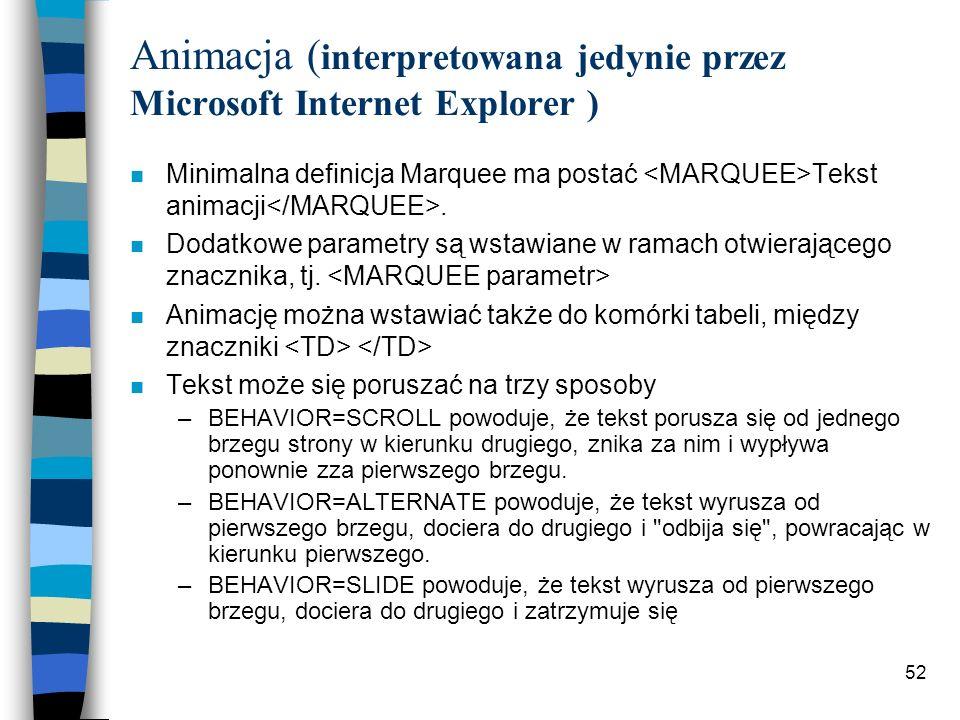Animacja (interpretowana jedynie przez Microsoft Internet Explorer )