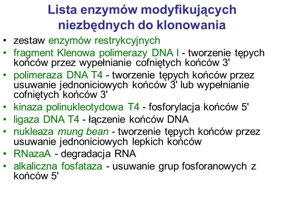 Lista enzymów modyfikujących niezbędnych do klonowania