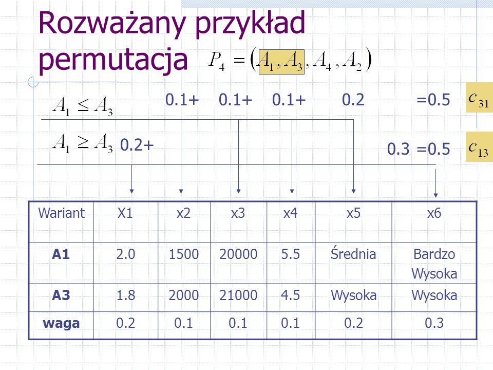 Rozważany przykład permutacja