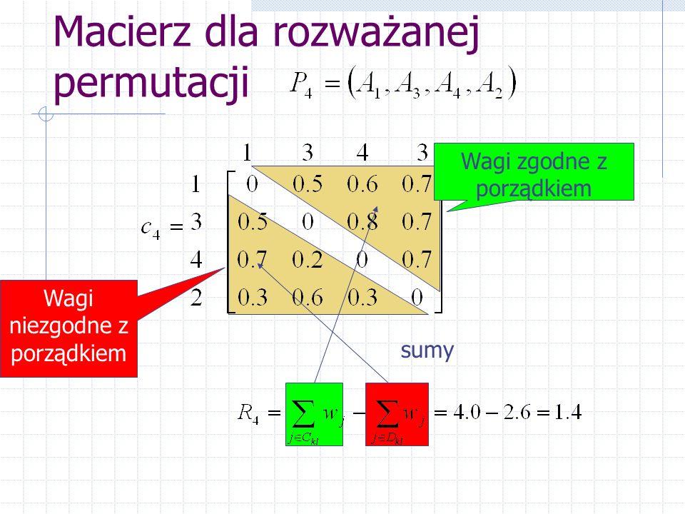 Macierz dla rozważanej permutacji