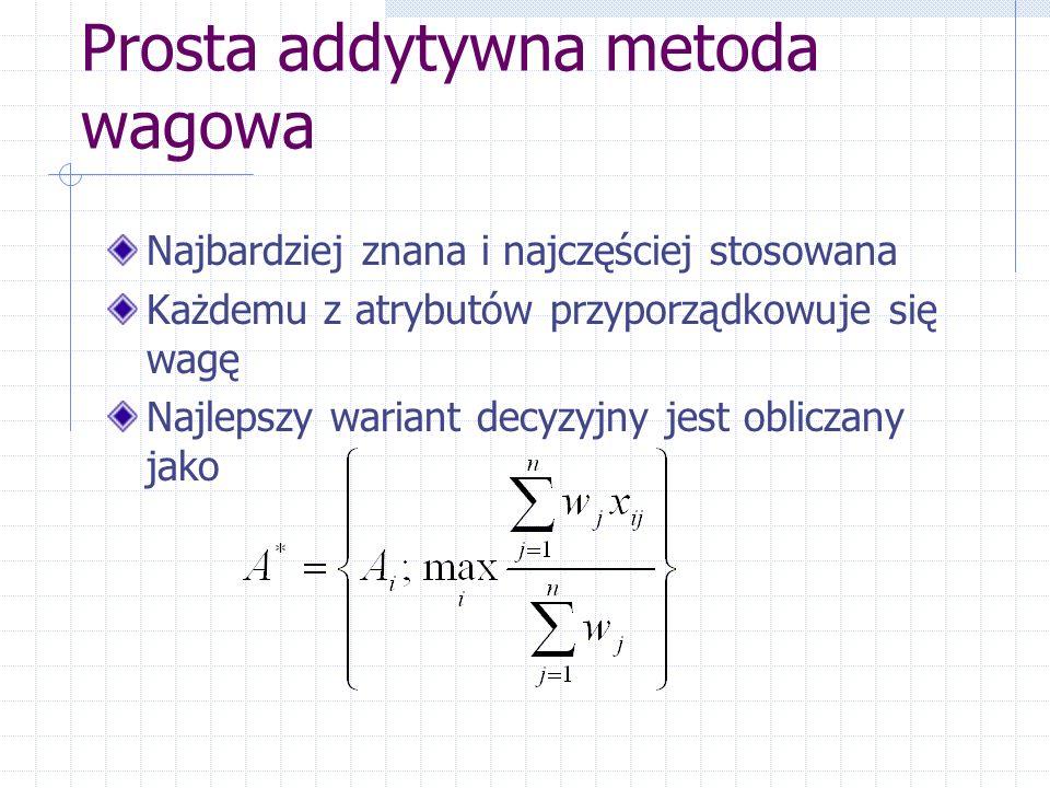 Prosta addytywna metoda wagowa