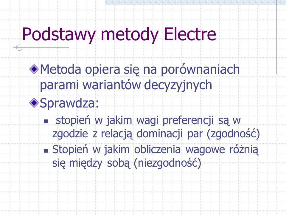 Podstawy metody Electre