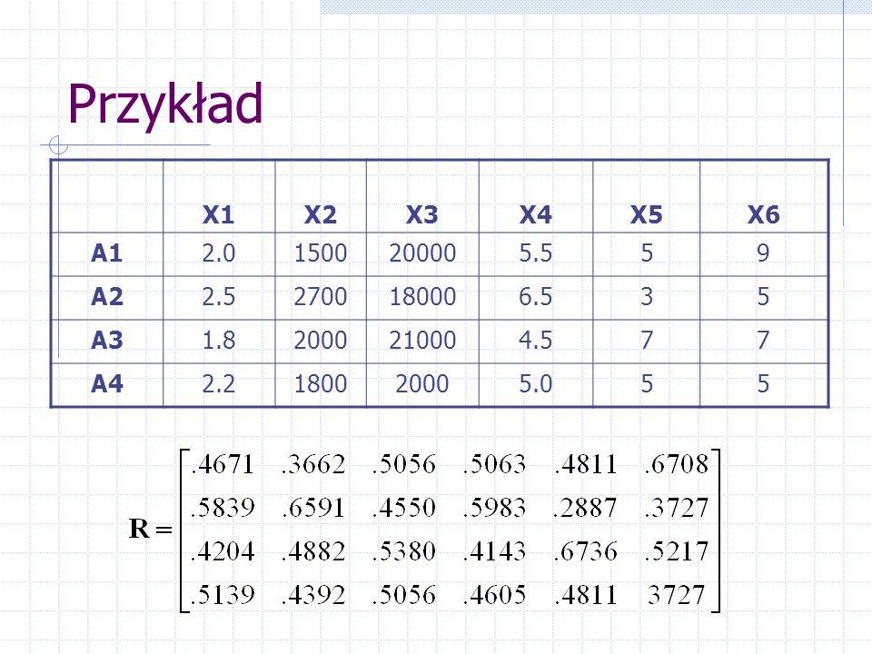 Przykład X1. X2. X3. X4. X5. X6. A1. 2.0. 1500. 20000. 5.5. 5. 9. A2. 2.5. 2700. 18000.