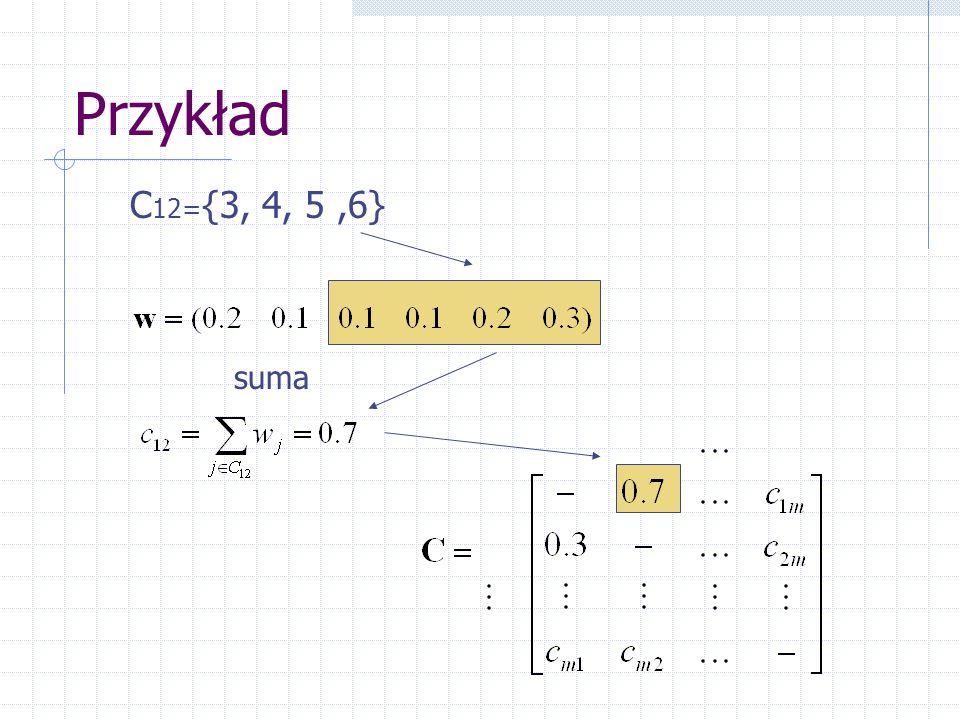 Przykład C12={3, 4, 5 ,6} suma