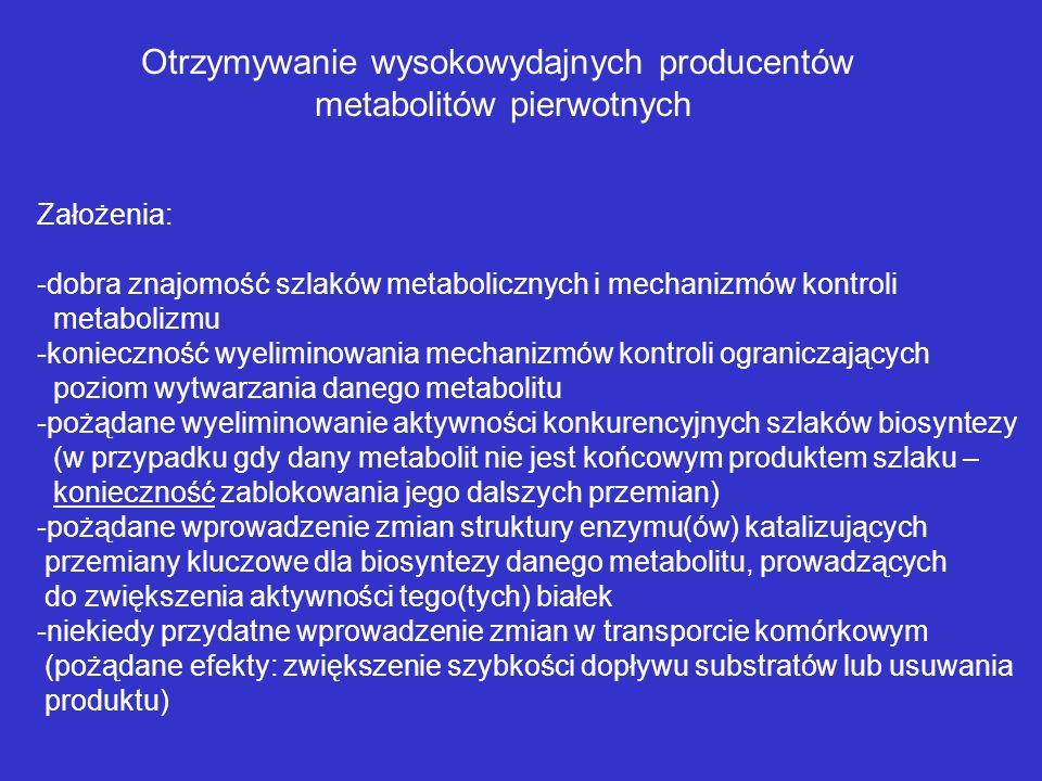 Otrzymywanie wysokowydajnych producentów metabolitów pierwotnych