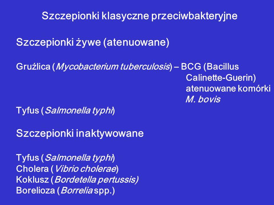 Szczepionki klasyczne przeciwbakteryjne