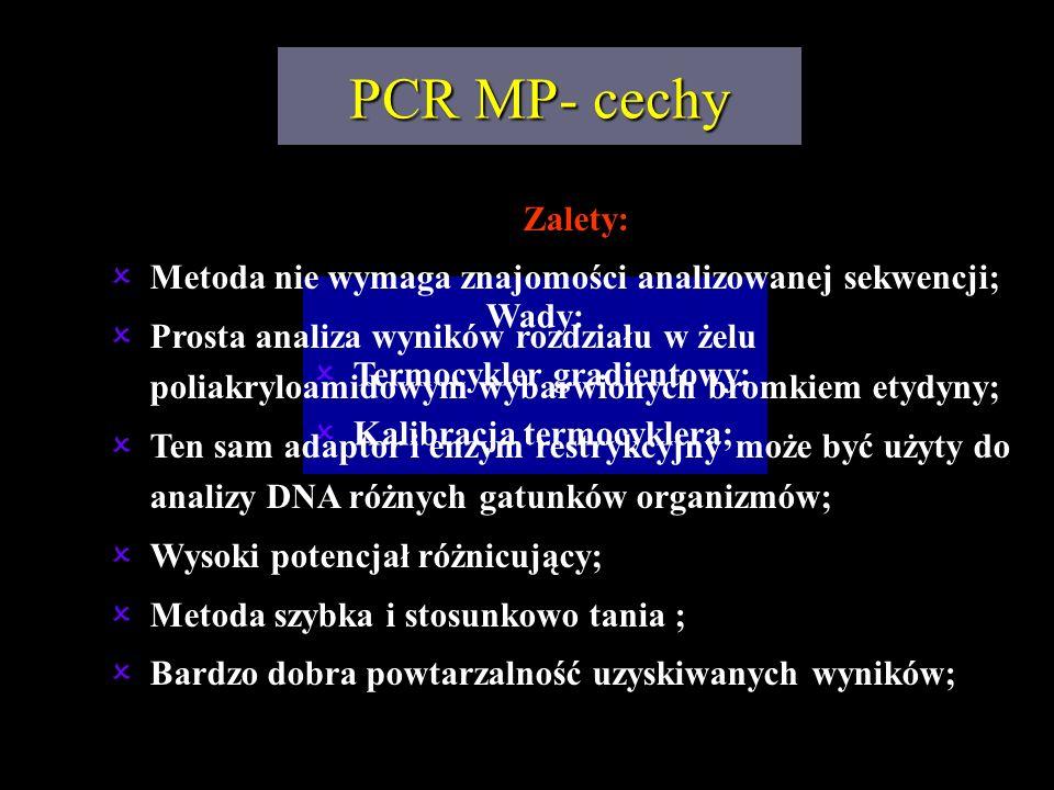 PCR MP- cechy Zalety: Metoda nie wymaga znajomości analizowanej sekwencji;