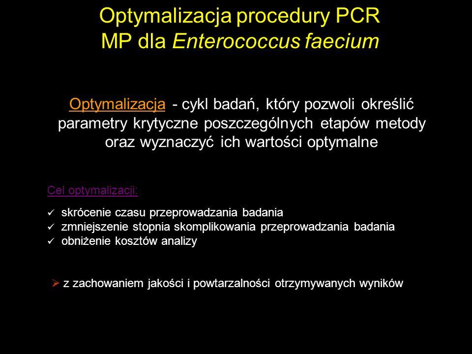 Optymalizacja procedury PCR MP dla Enterococcus faecium