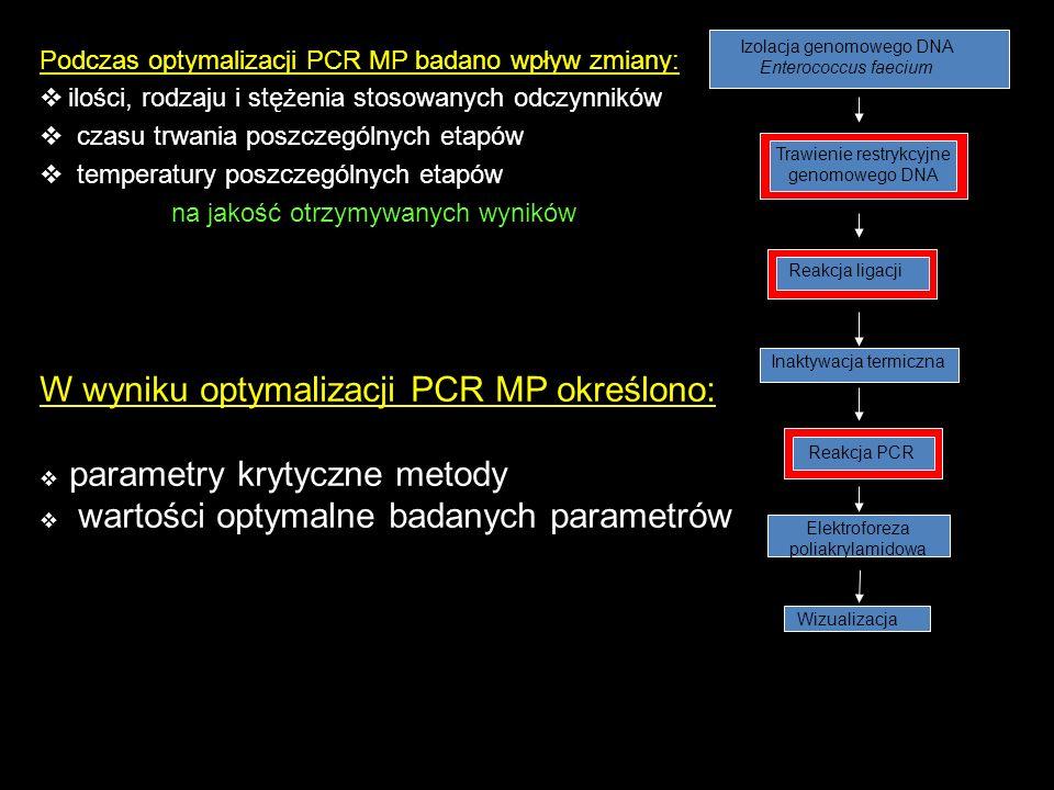W wyniku optymalizacji PCR MP określono: