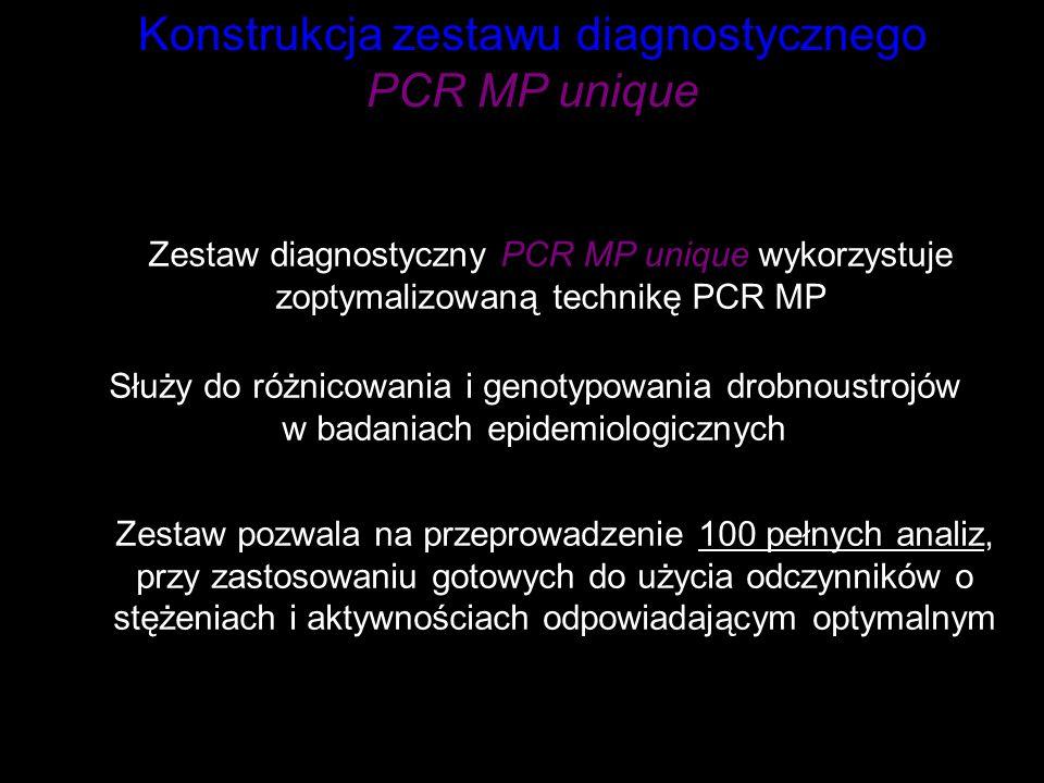 Konstrukcja zestawu diagnostycznego PCR MP unique