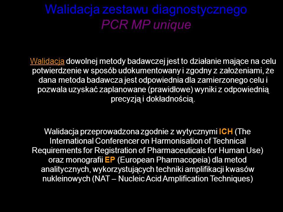 Walidacja zestawu diagnostycznego PCR MP unique
