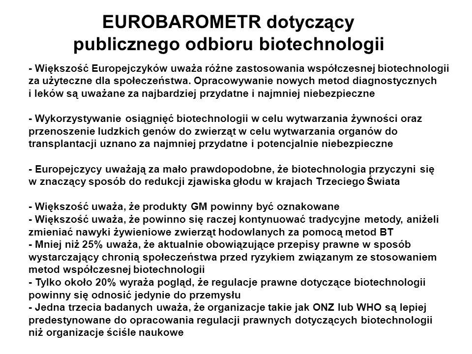 EUROBAROMETR dotyczący publicznego odbioru biotechnologii