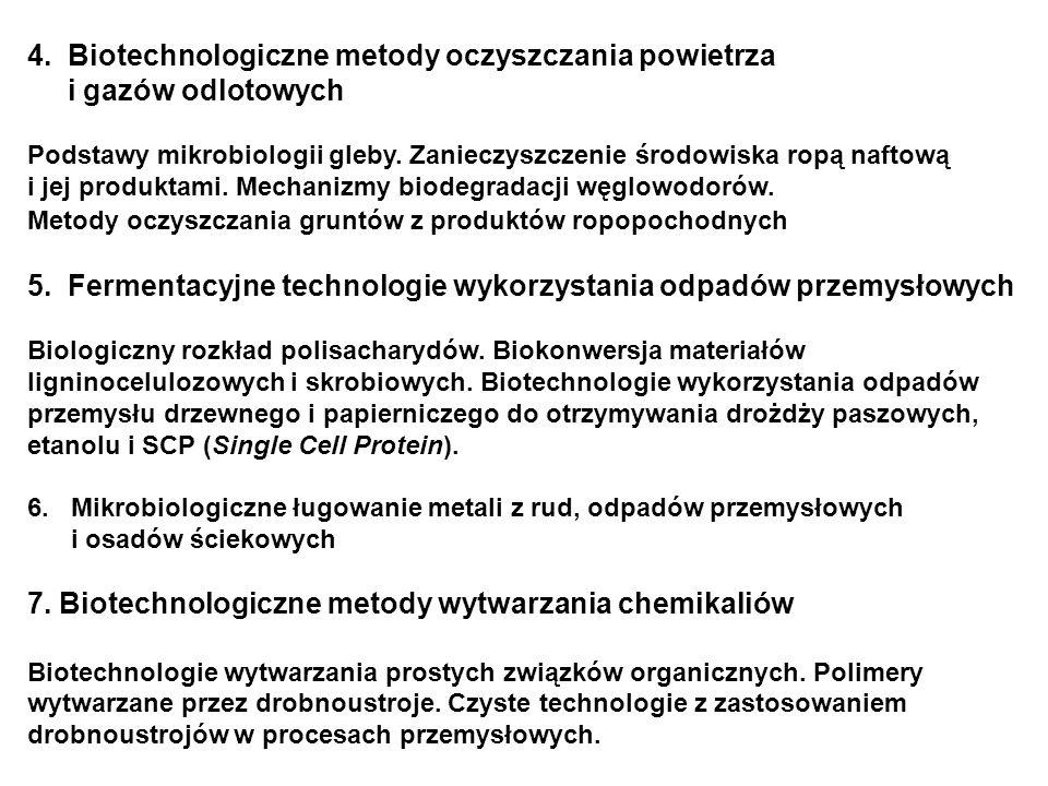 4. Biotechnologiczne metody oczyszczania powietrza i gazów odlotowych