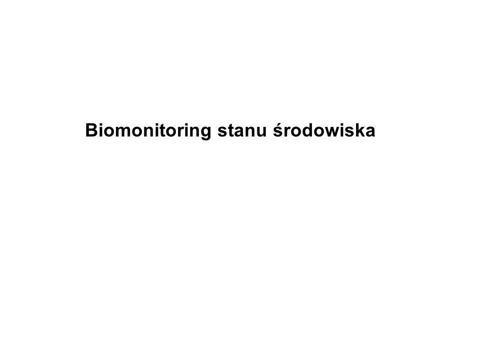 Biomonitoring stanu środowiska