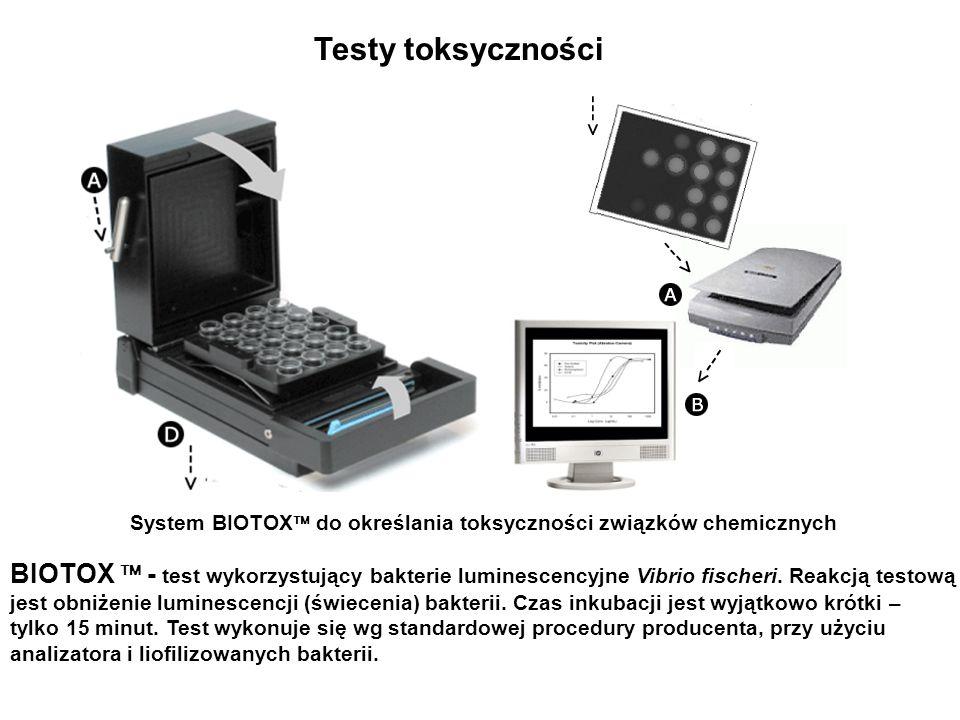 Testy toksyczności System BIOTOX do określania toksyczności związków chemicznych.