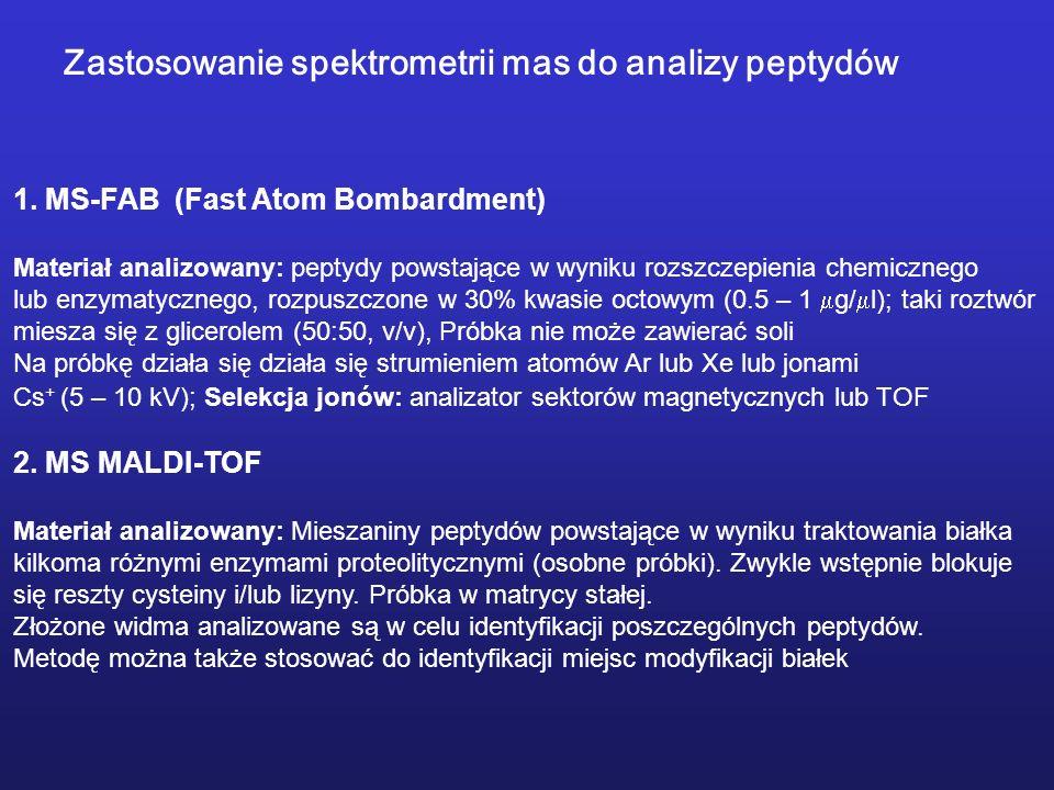 Zastosowanie spektrometrii mas do analizy peptydów