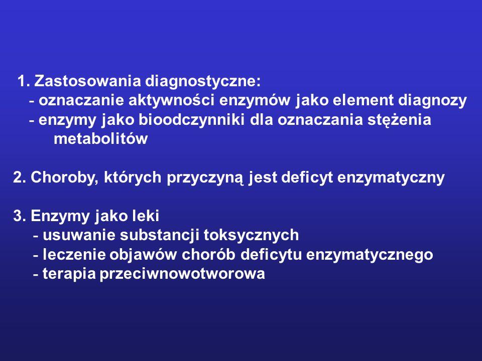 1. Zastosowania diagnostyczne: