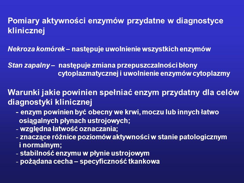 Pomiary aktywności enzymów przydatne w diagnostyce klinicznej