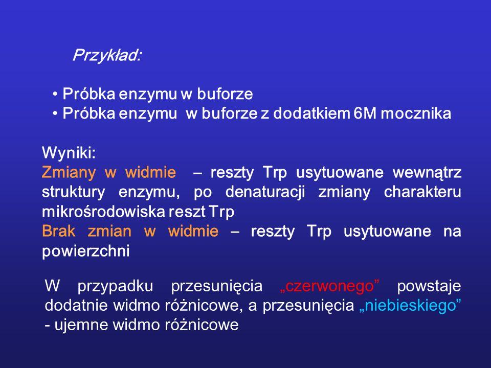 Przykład: Próbka enzymu w buforze. Próbka enzymu w buforze z dodatkiem 6M mocznika. Wyniki: