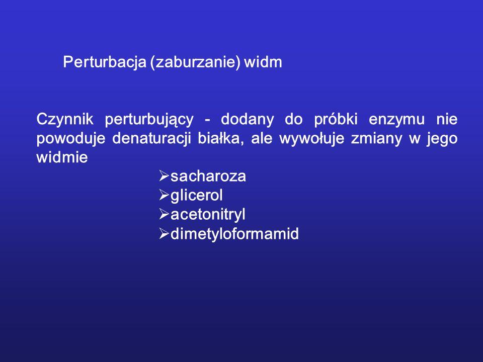 Perturbacja (zaburzanie) widm
