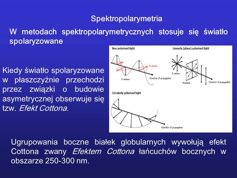 Spektropolarymetria W metodach spektropolarymetrycznych stosuje się światło spolaryzowane.