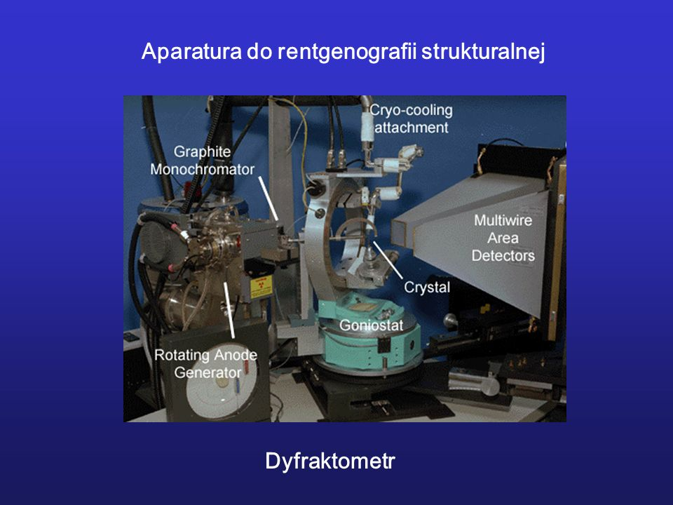Aparatura do rentgenografii strukturalnej