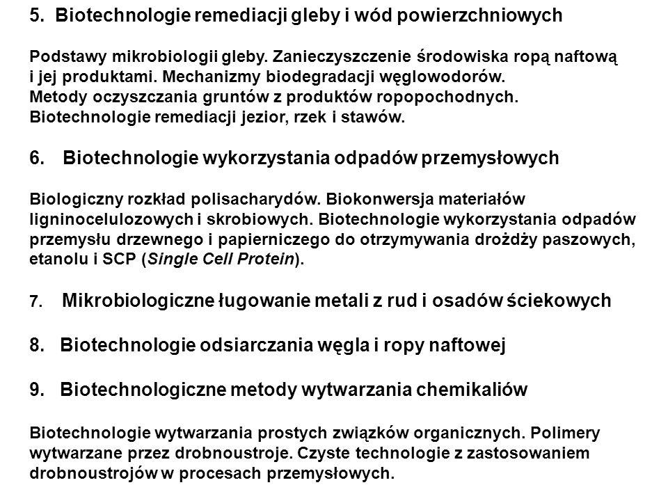 5. Biotechnologie remediacji gleby i wód powierzchniowych