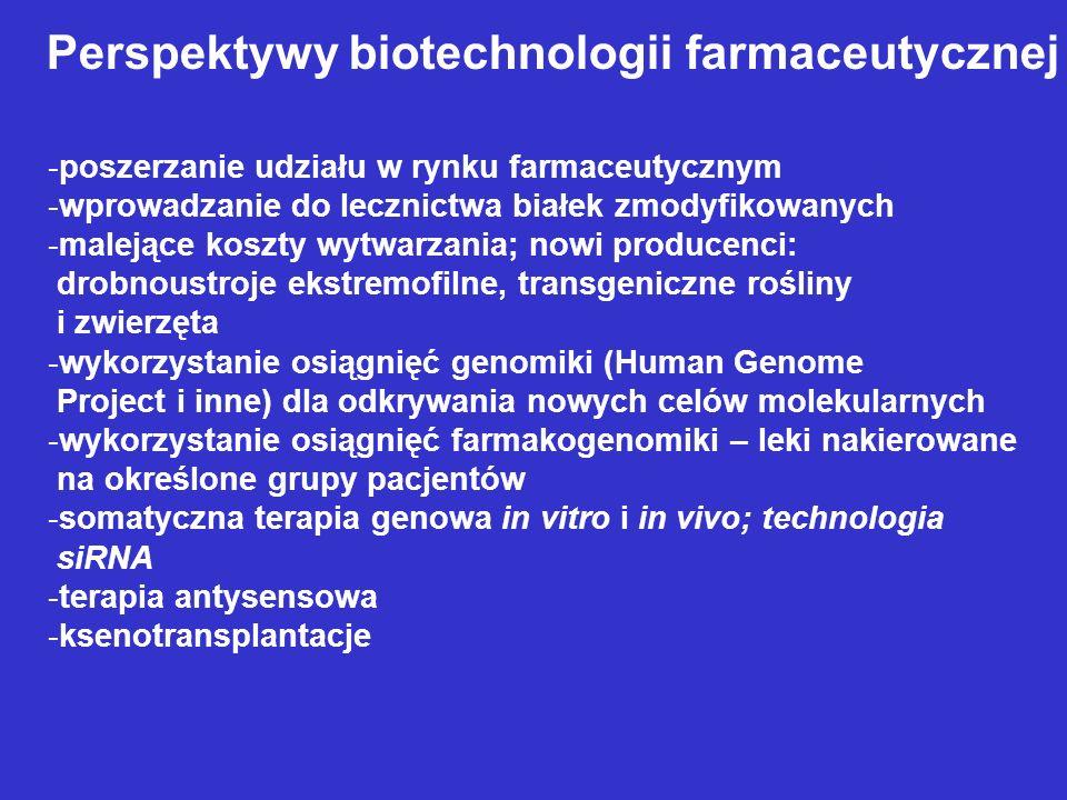 Perspektywy biotechnologii farmaceutycznej