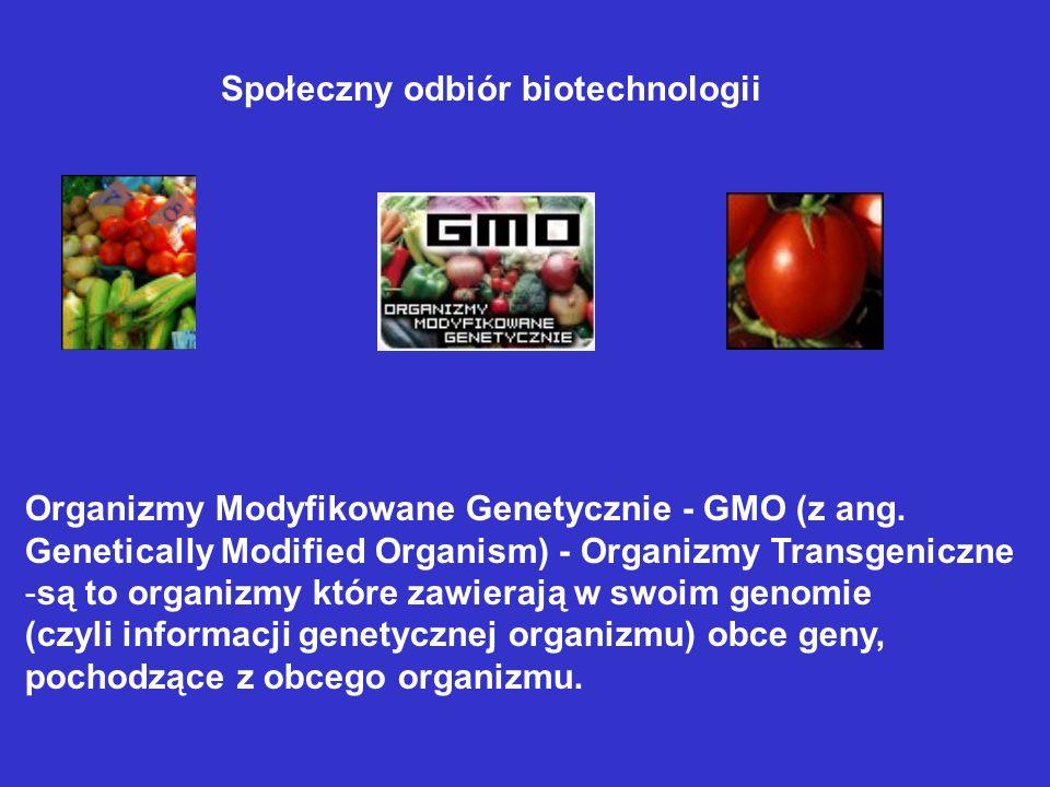 Społeczny odbiór biotechnologii