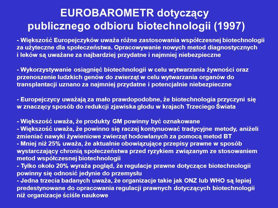 EUROBAROMETR dotyczący publicznego odbioru biotechnologii (1997)