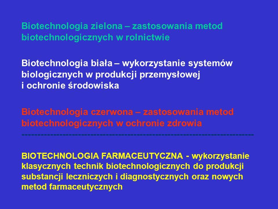 Biotechnologia zielona – zastosowania metod