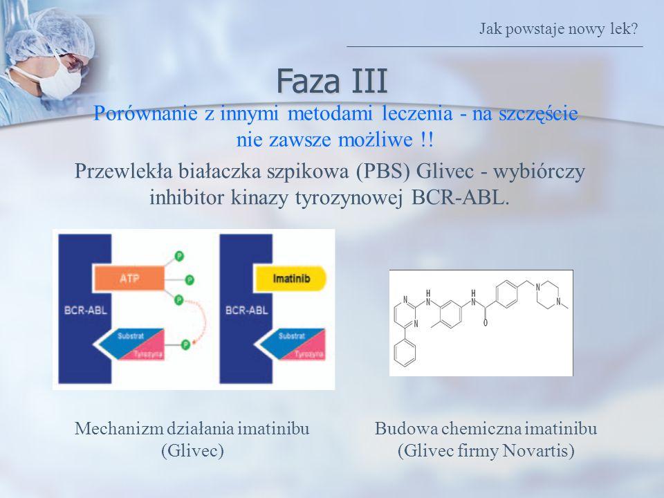 Jak powstaje nowy lek Faza III. Porównanie z innymi metodami leczenia - na szczęście nie zawsze możliwe !!