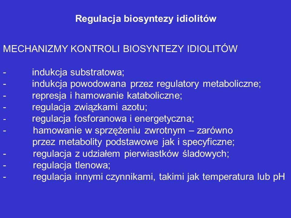 Regulacja biosyntezy idiolitów