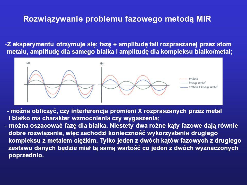 Rozwiązywanie problemu fazowego metodą MIR