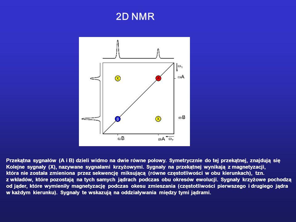 2D NMR Przekątna sygnałów (A i B) dzieli widmo na dwie równe połowy. Symetrycznie do tej przekątnej, znajdują się.