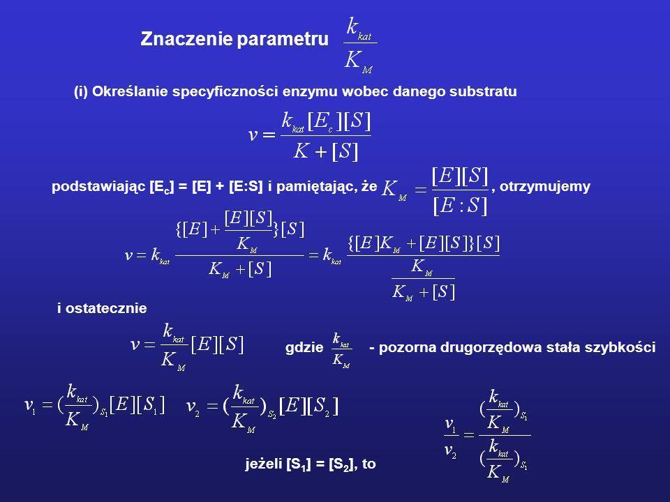 Znaczenie parametru (i) Określanie specyficzności enzymu wobec danego substratu.