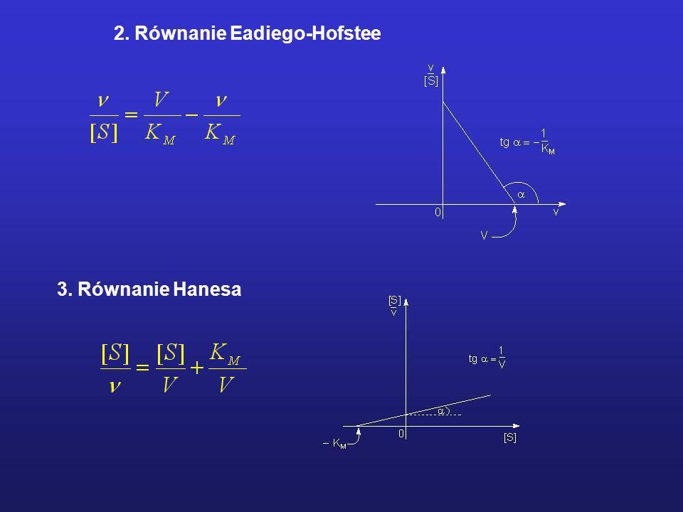 2. Równanie Eadiego-Hofstee