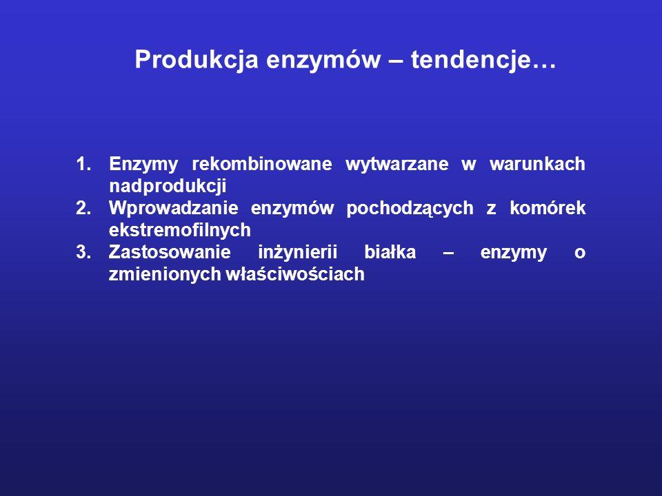 Produkcja enzymów – tendencje…