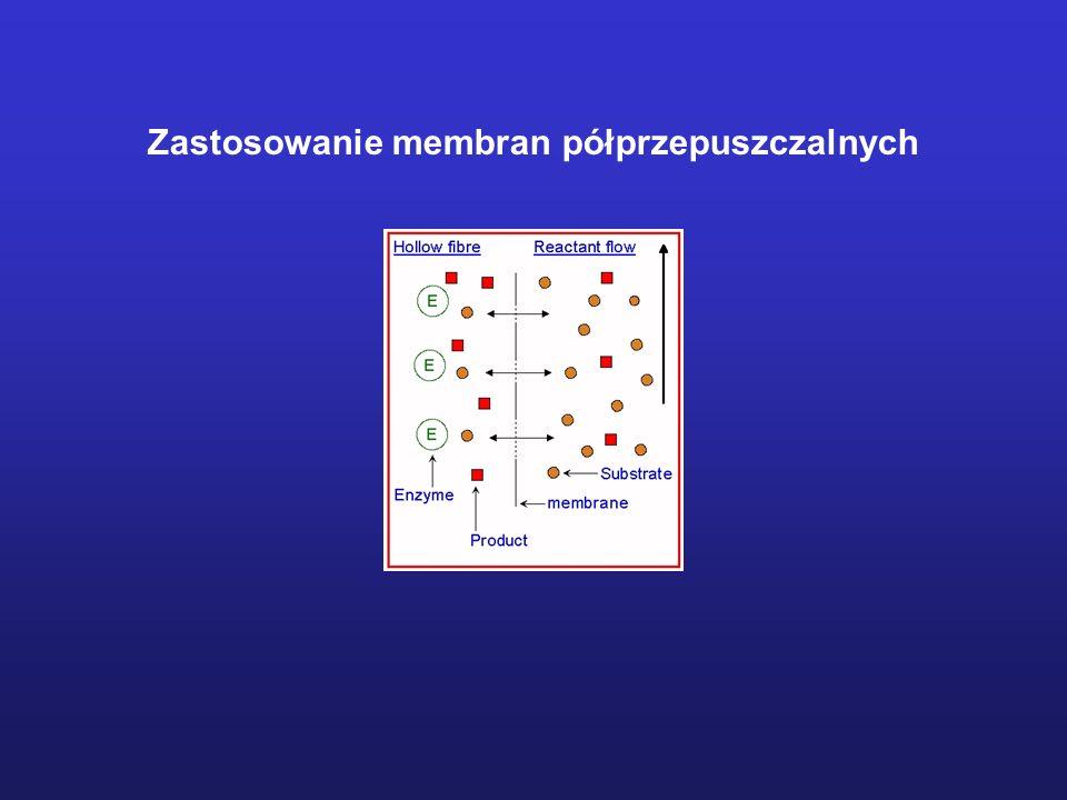 Zastosowanie membran półprzepuszczalnych