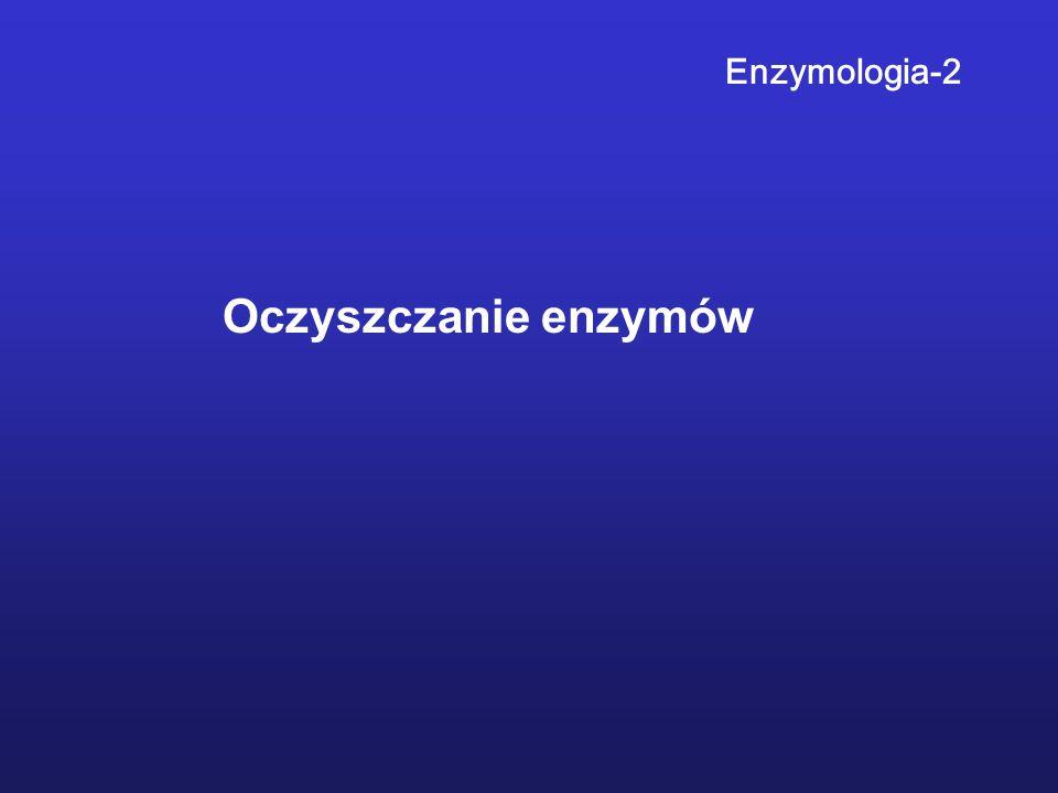 Enzymologia-2 Oczyszczanie enzymów