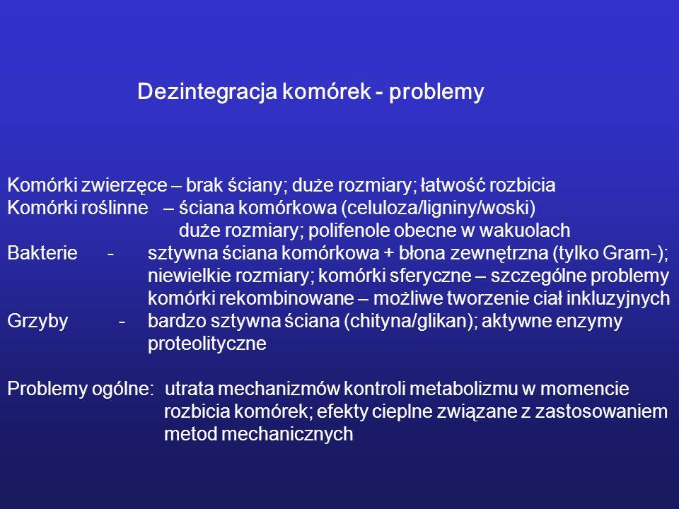Dezintegracja komórek - problemy