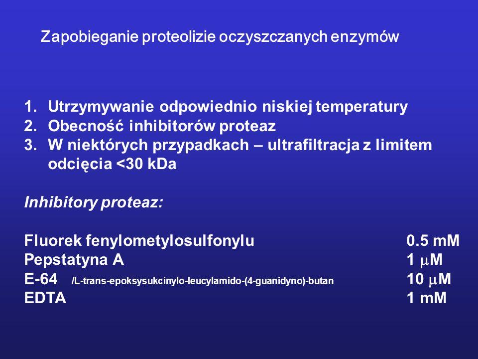 Zapobieganie proteolizie oczyszczanych enzymów