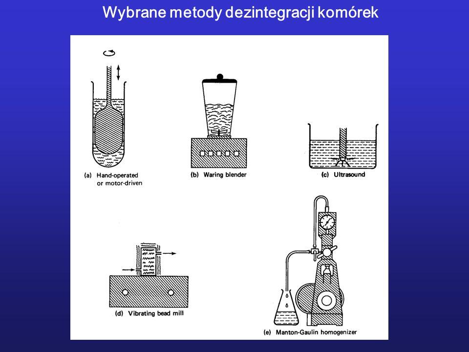 Wybrane metody dezintegracji komórek