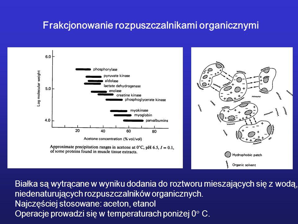 Frakcjonowanie rozpuszczalnikami organicznymi