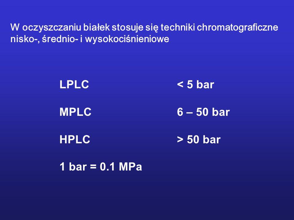 LPLC < 5 bar MPLC 6 – 50 bar HPLC > 50 bar 1 bar = 0.1 MPa
