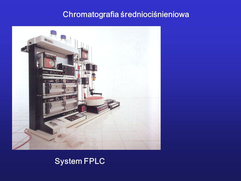 Chromatografia średniociśnieniowa