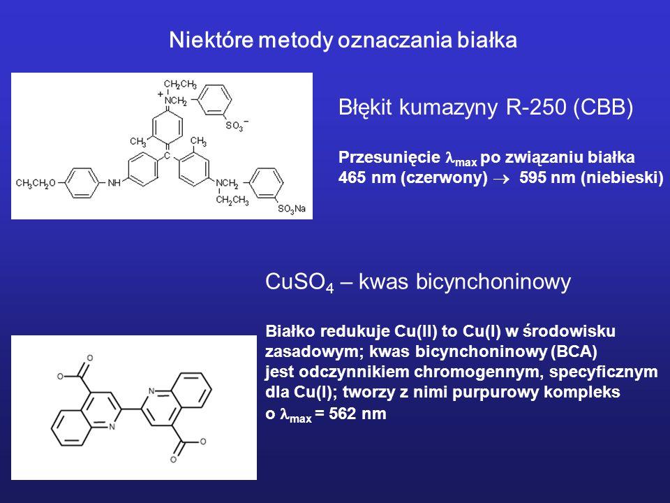 Niektóre metody oznaczania białka