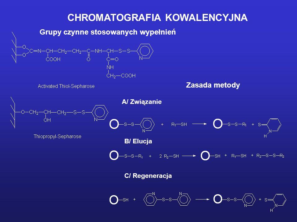 CHROMATOGRAFIA KOWALENCYJNA