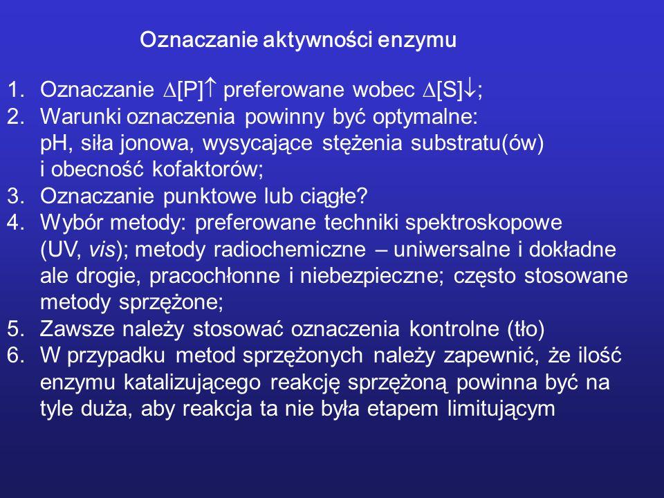 Oznaczanie aktywności enzymu